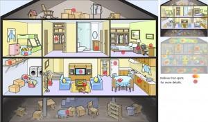 Conquer clutter hot spots