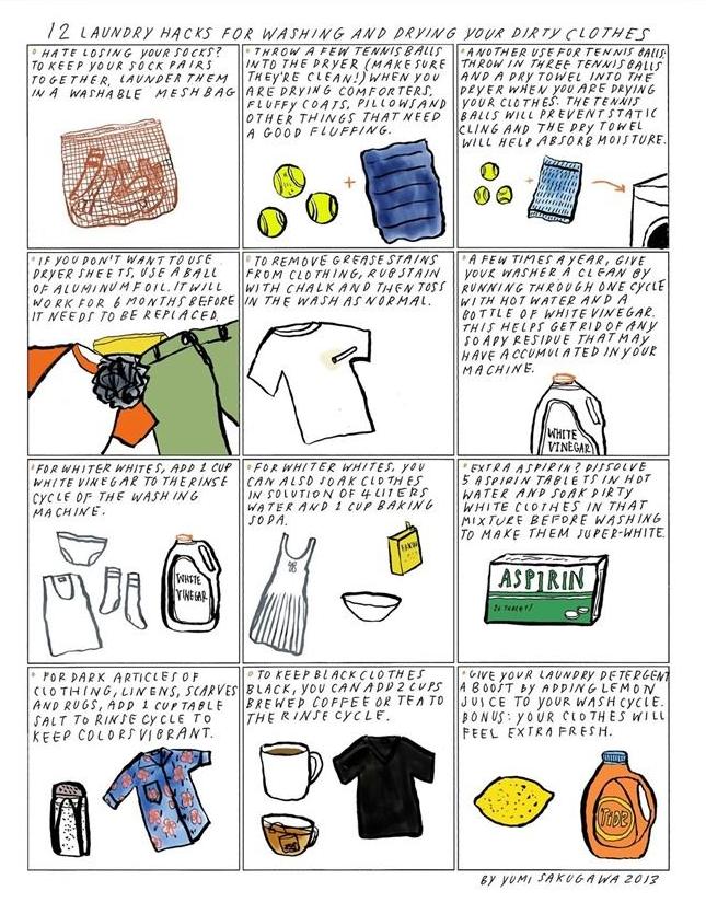 laundryinfographic1