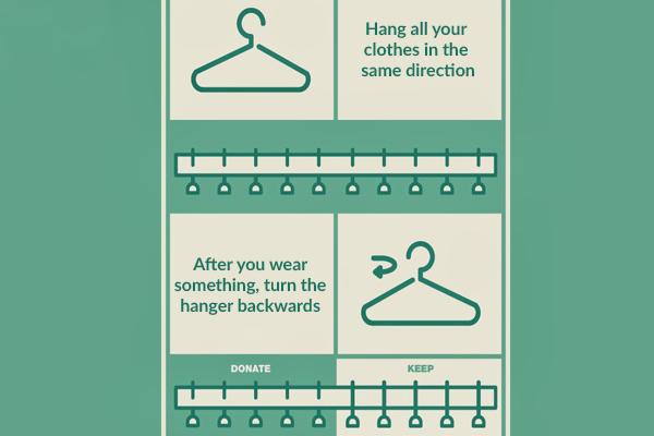 Discardia Hanger Trick