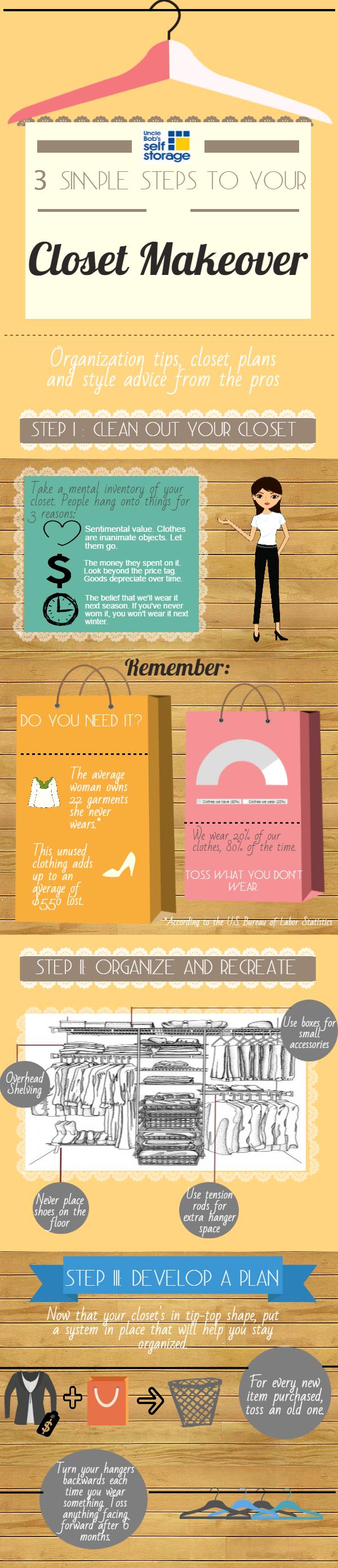 Closet Infographic