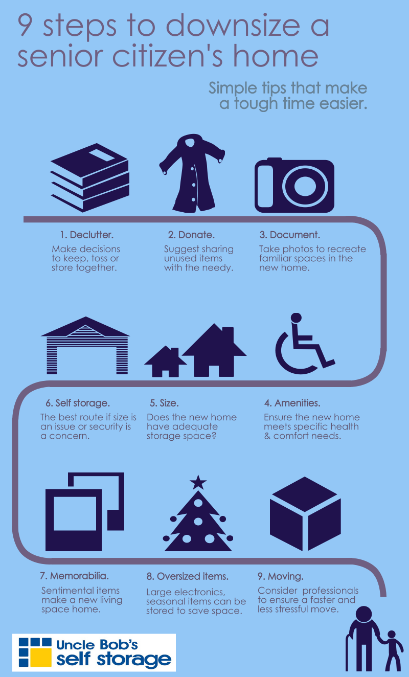 Downsizing for Seniors infographic