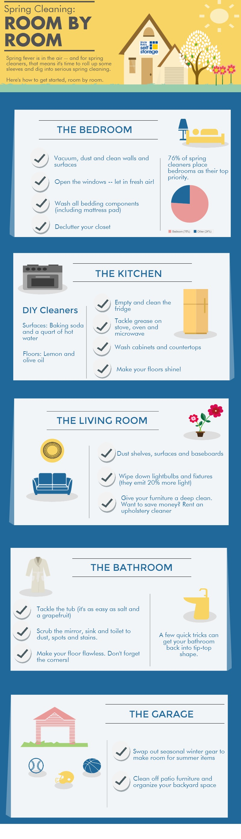 Spring Cleaning A RoombyRoom Checklist Life Storage Blog - Bedroom furniture checklist