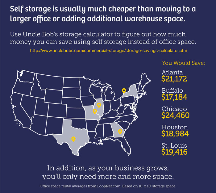 self-storage-for-small-business