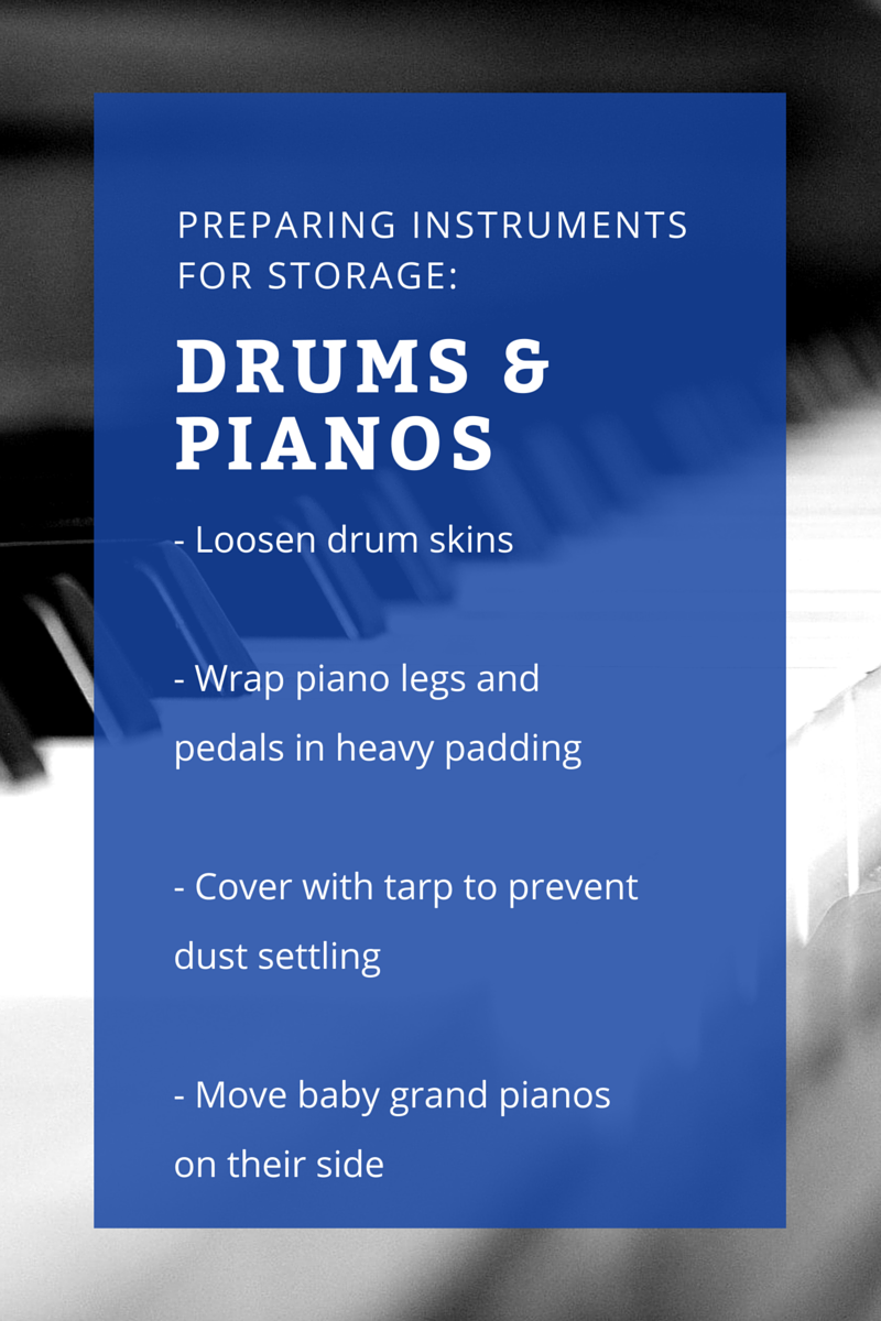 Drums and Piano Storage