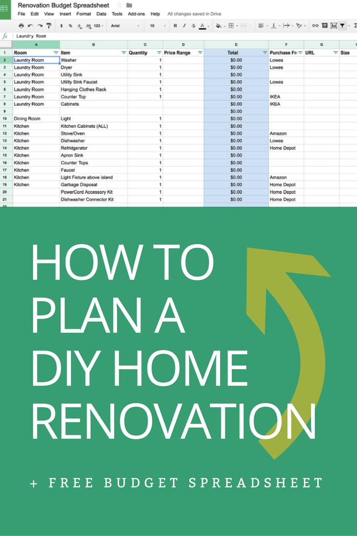 How to Plan a DIY Home Renovation + Budget Spreadsheet
