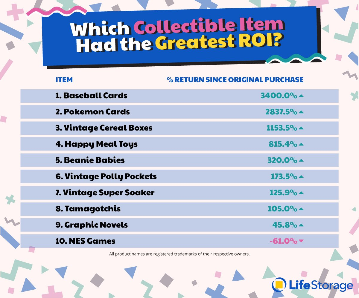 Which Collectible Toy from the 90s Had the Greatest ROI?