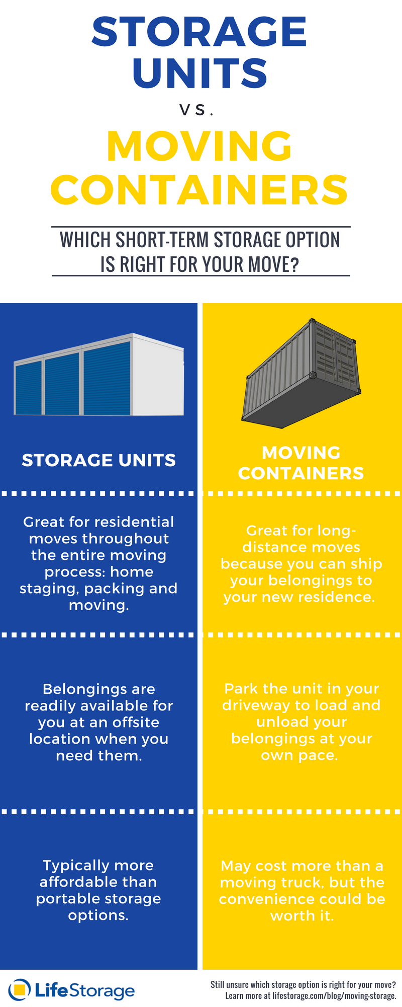 Storage for Moving - Storage Units Versus Moving Containers Infographic