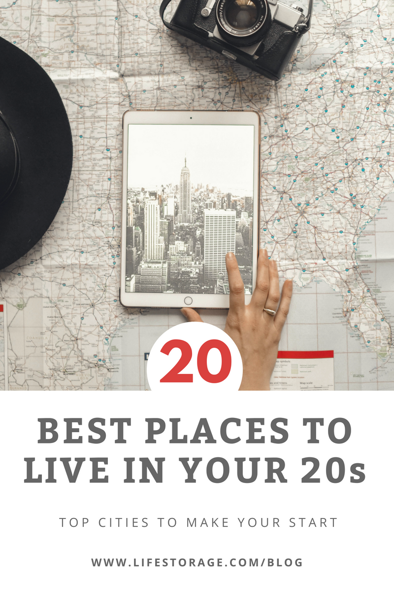 Best Places to Live in Your 20s - Research-Based Ranking of US Cities for Millennials