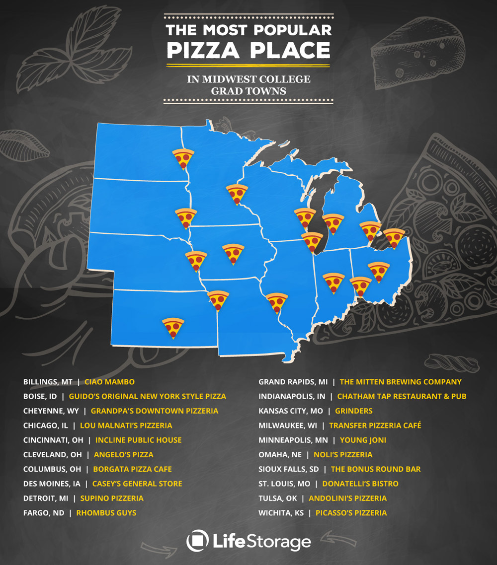 Most Popular Pizza Places in College Towns Across the US