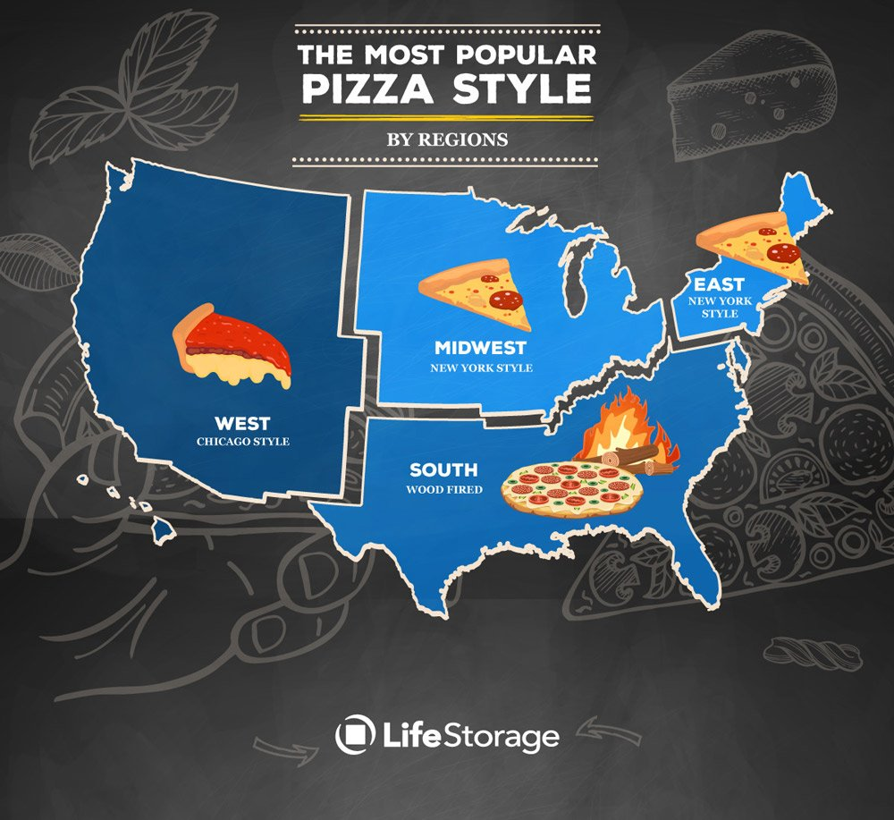 College Town Pizza: Most Popular Pizza Style by Region