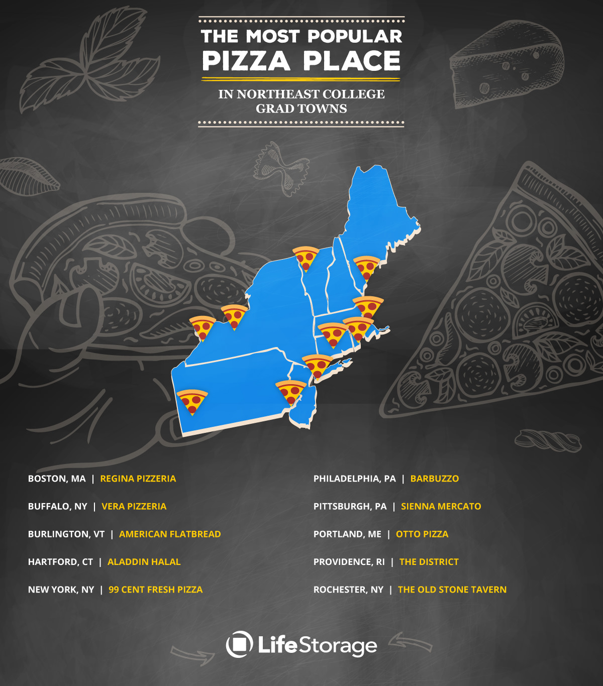 College Town Pizza: The Most Popular Pizza Place in Northeast College Grad Towns