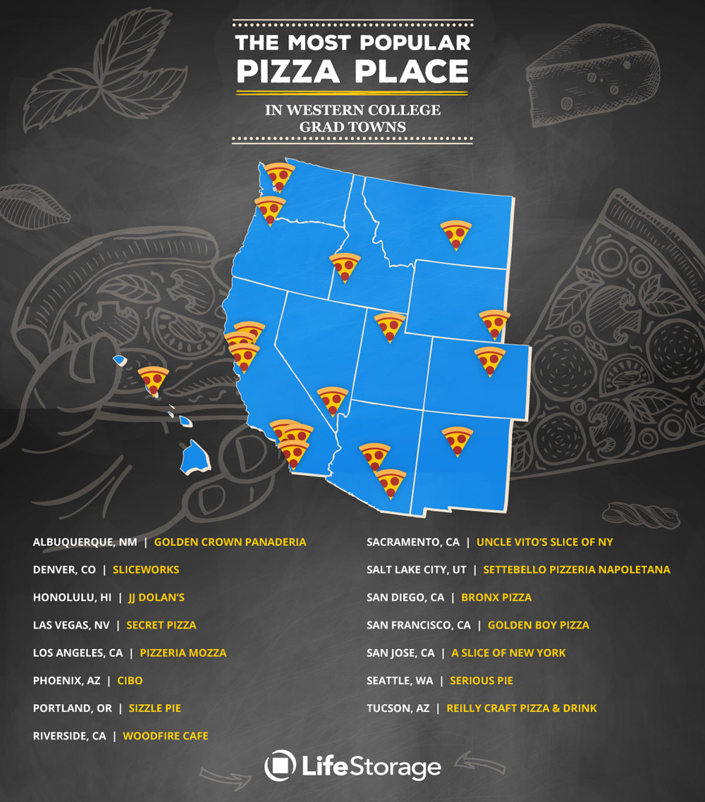 College Town Pizza: Most Popular Pizza Styles in the West